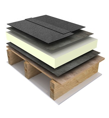 Global Roof Adhesives and Primers Market Focuses on Growth Factors,  Technological Innovation, Growth and Forecast 2021 to 2026 - VIV Online