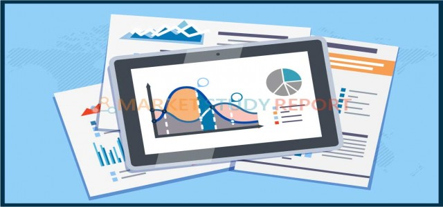 HVAC Field Service Software market to witness a marked growth in 2025